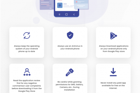 Cybersecurity Tips for Android Users Infographic