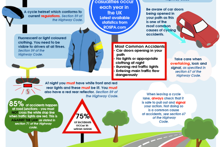 Cycling and the Law Infographic