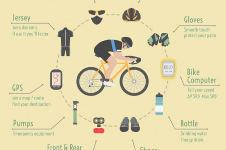 Cycling infographic  Infographic
