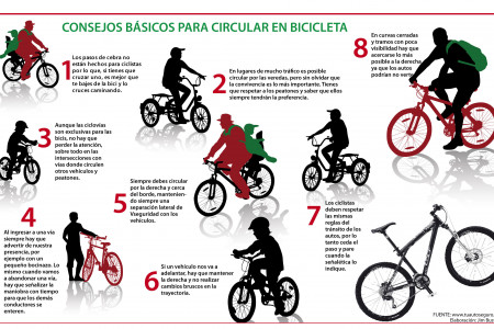 Cycling Tips Infographic