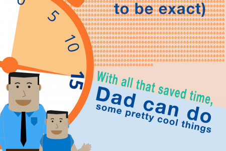 Dad Time Infographic