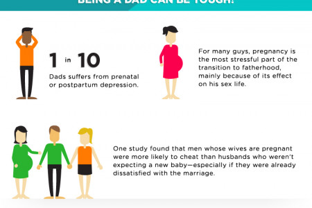 Dads and Happiness Infographic