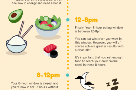 Daily Schedule of Intermittent Fasting Infographic