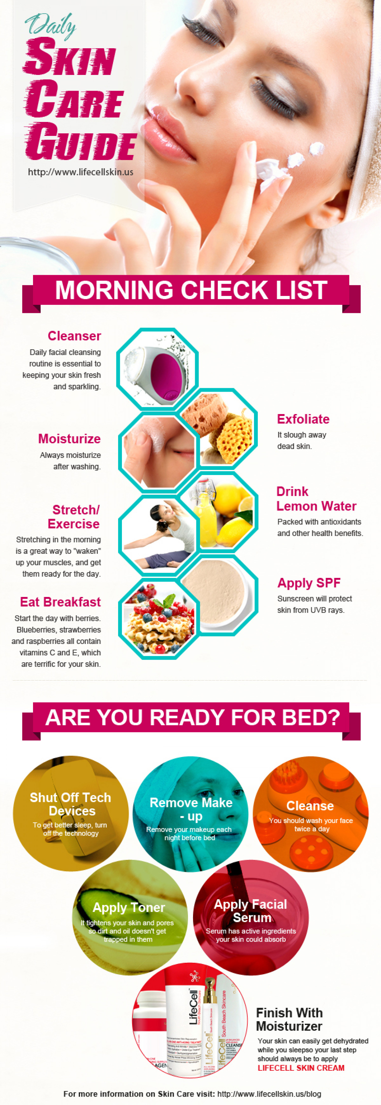Daily Skin Care Guide Infographic
