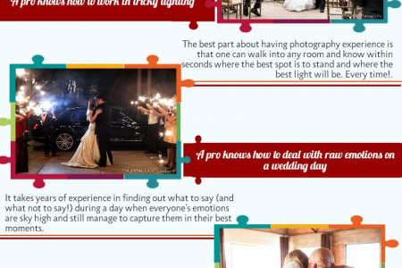 Dallas Wedding Photographer Infographic