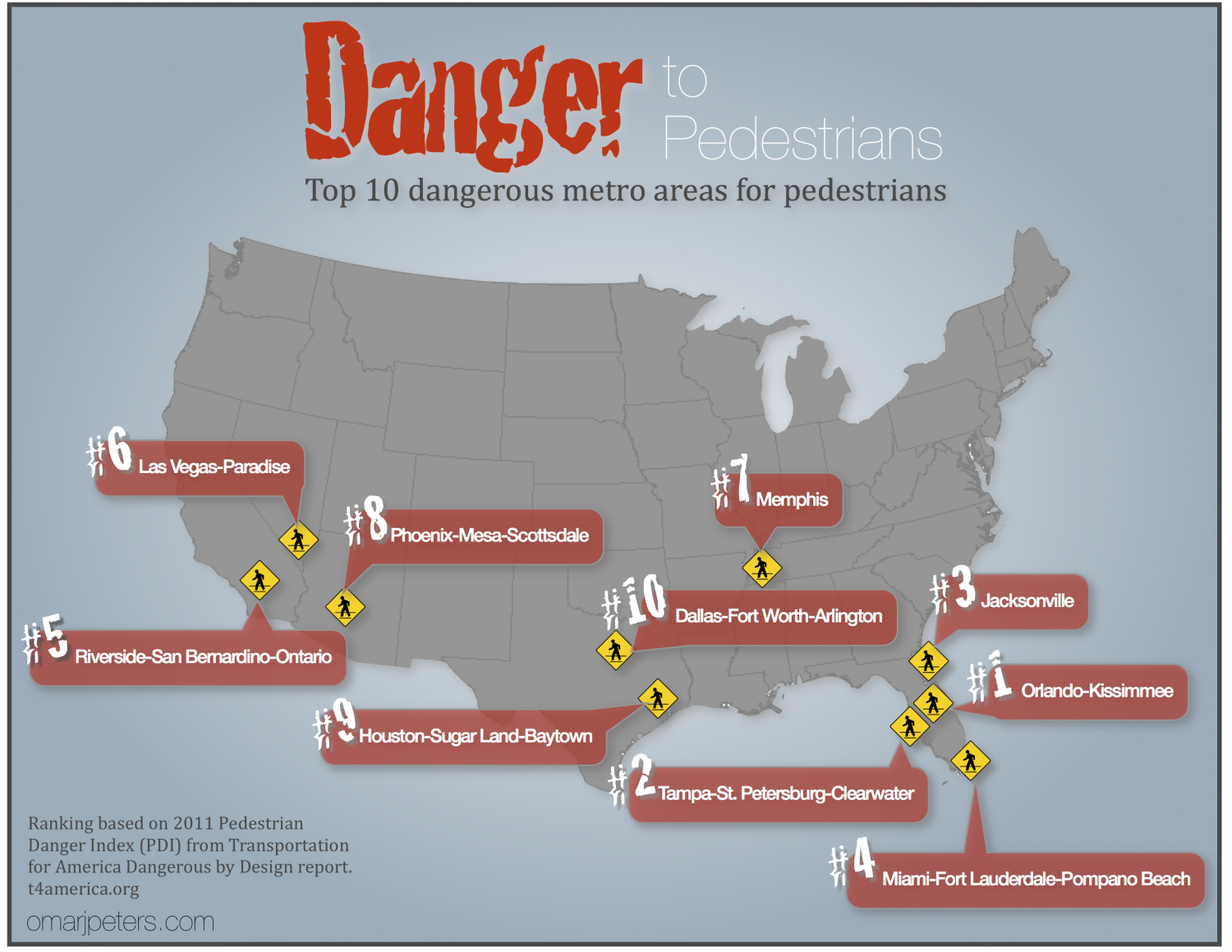 Danger to Pedestrians  Infographic