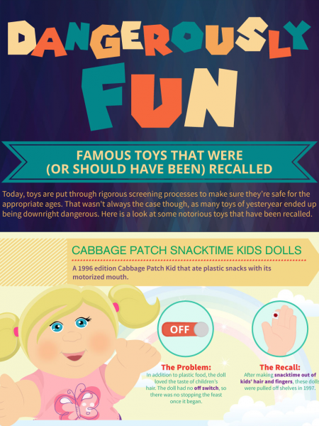 Dangerously Fun - Famous Toys That Were (Or Should Have Been) Recalled Infographic