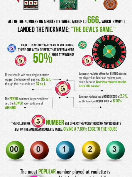 DARE TO PLAY THE DEVIL'S GAME? Infographic