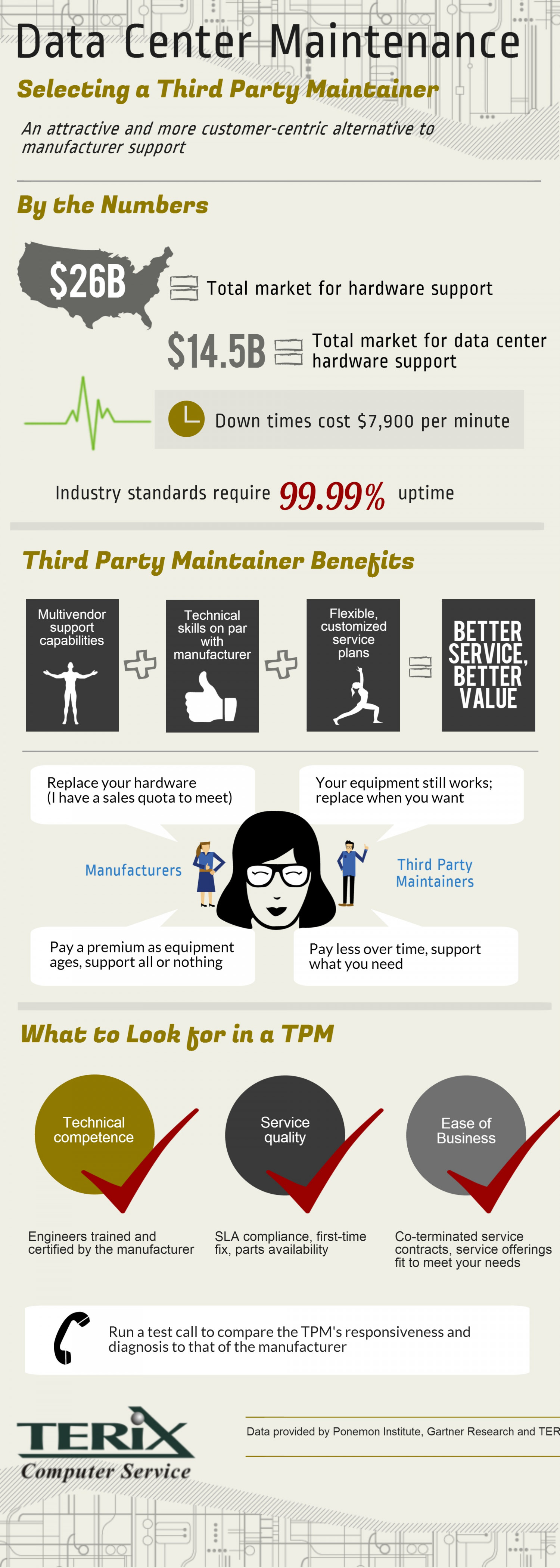 Data Center Maintenance: Selecting a Third Party Maintainer Infographic