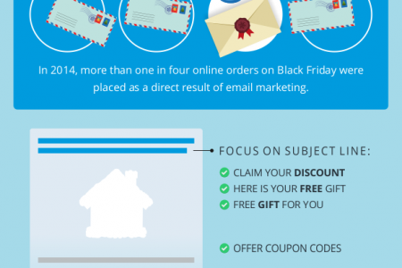 Data Driven Holiday Marketing Strategies (Infographic) Infographic