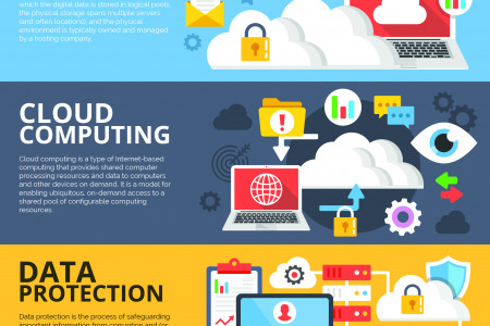 Data Encryption Services by Mivvel Inc Infographic