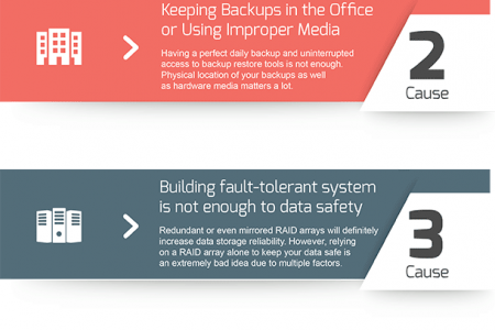 Data Loss Causes Infographic