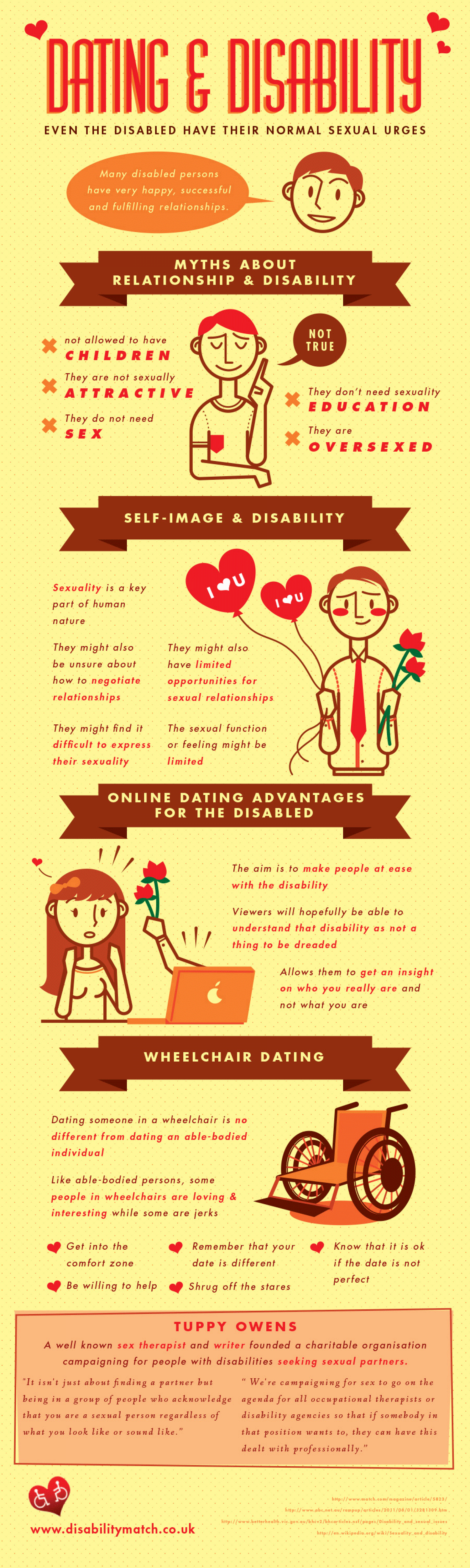 Dating and Disability: Even the Disabled have their Normal Sexual Urges Infographic