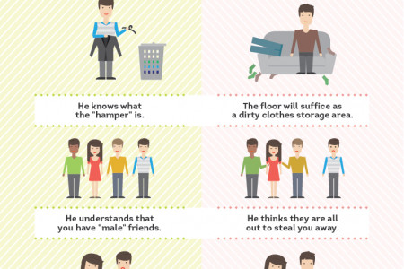 DATING VS MARRIAGE: WHAT REALLY CHANGES Infographic