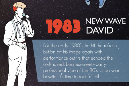 David Bowie: The Chameleon of Music, Fashion, and Art -  Infographic