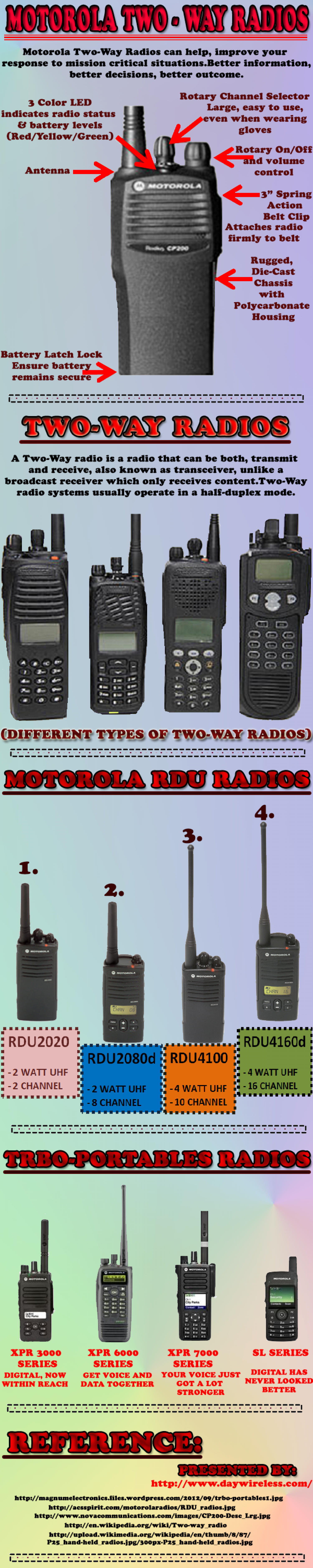 Day Wireless System-  one stop shop for all wireless devices. Infographic