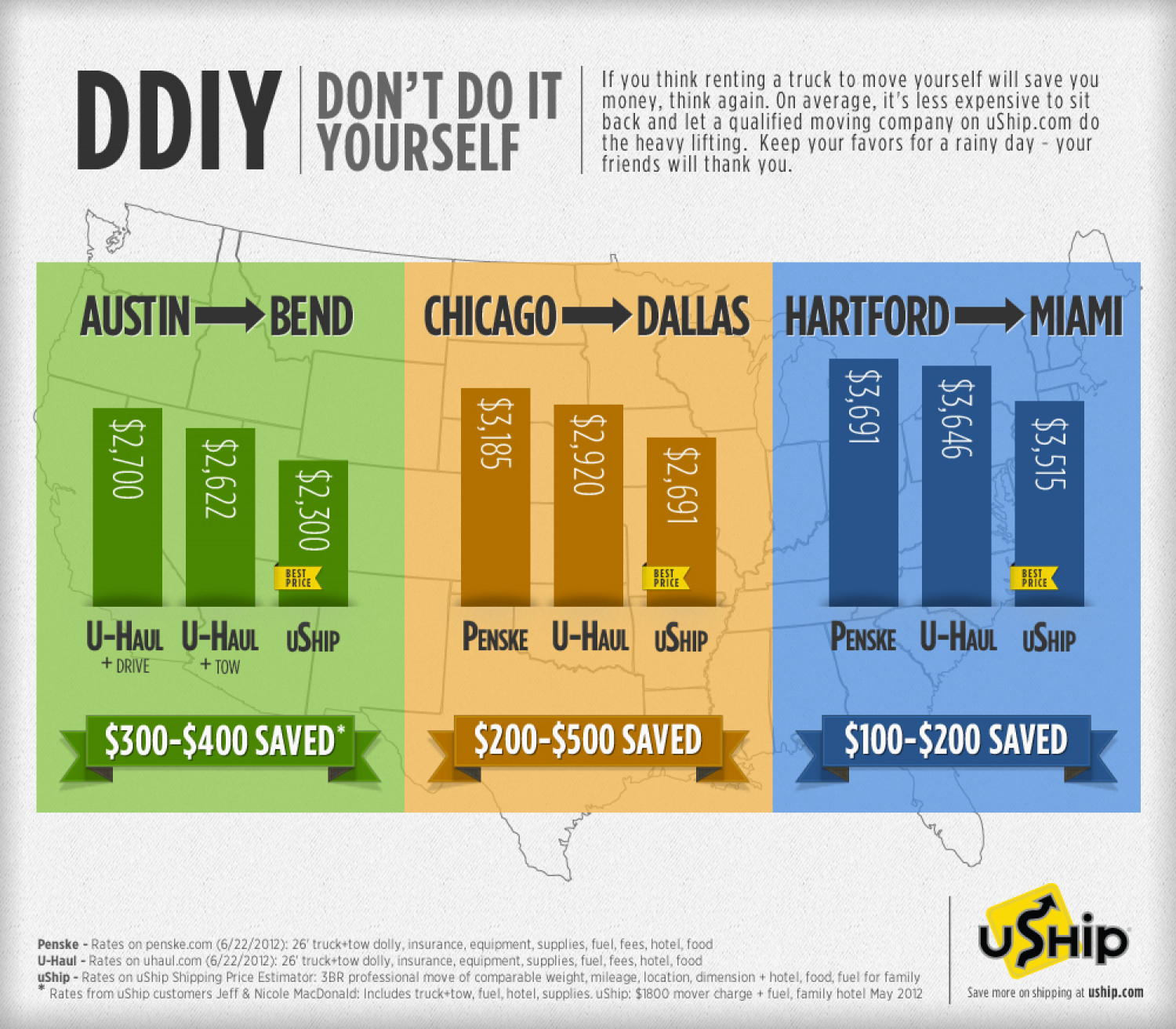 DDIY - Don't Do It Yourself Infographic