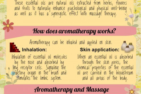 De- stress and Relax out of a Scent - Aromatherapy Infographic