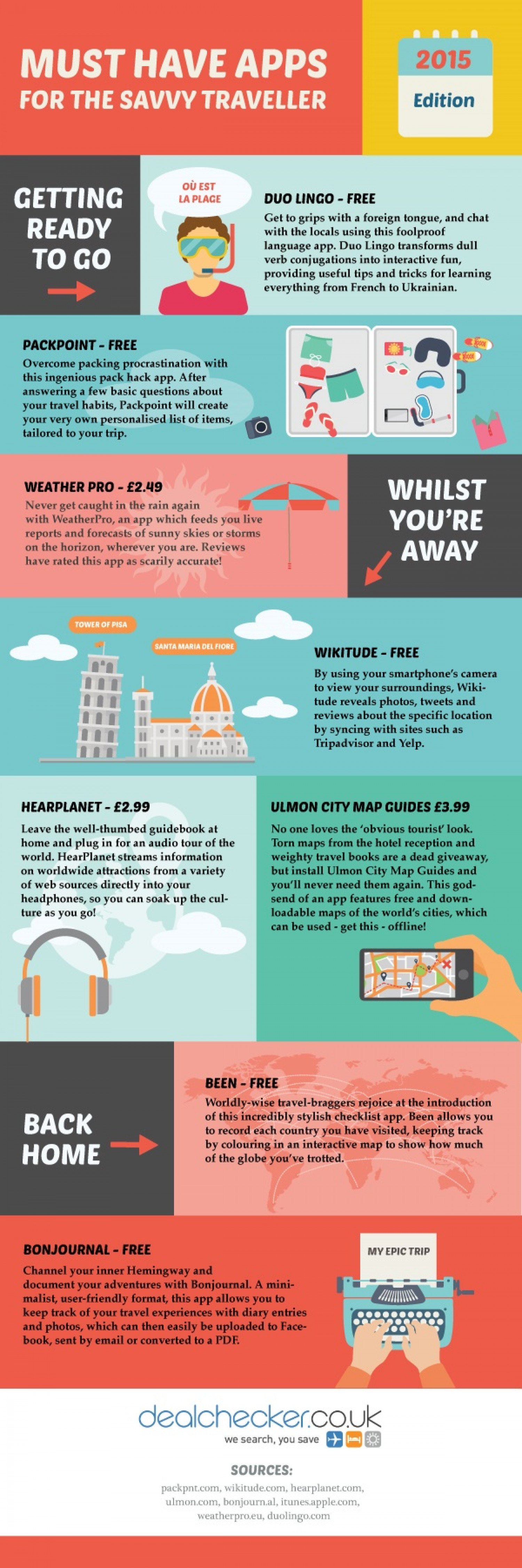 Dealchecker's Must-Have Travel Apps 2015 Infographic