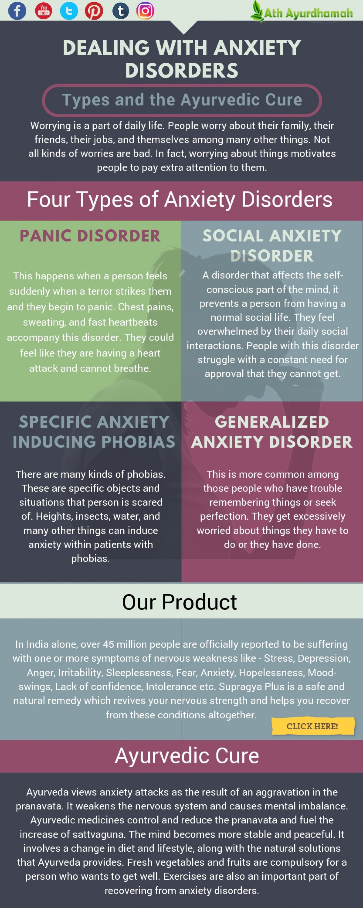 Dealing With Anxiety Disorders Infographic