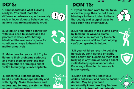 Dealing With Bullies: Do's and Don'ts Infographic