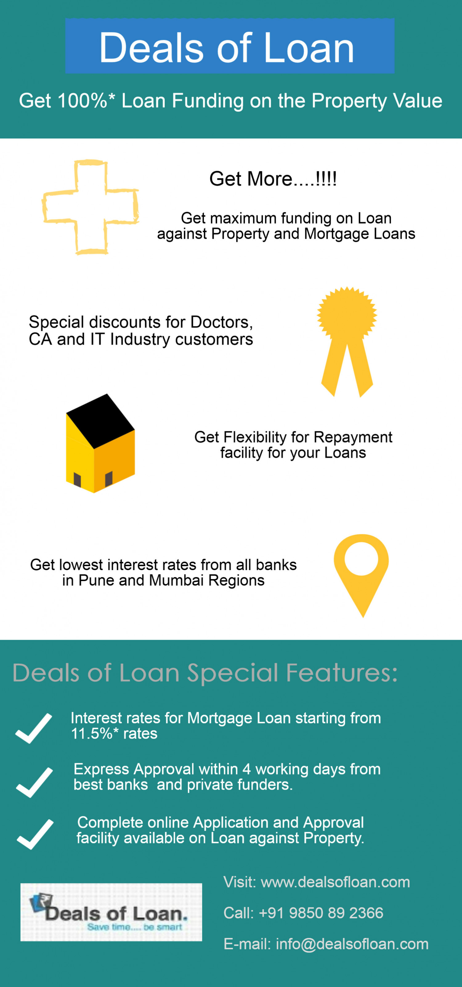 Deals of Loan Mortgage Loans Infographic