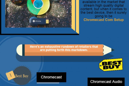 Deals On Google Chromecast Call 1-844-305-0086 (Toll Free) Infographic
