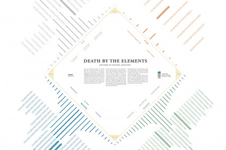 Death By the Elements Infographic
