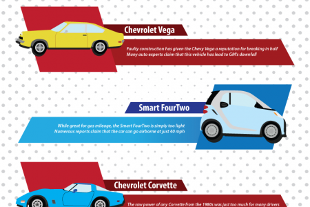 Death Wish: 9 of the Most Petrifying Cars of All Time Infographic