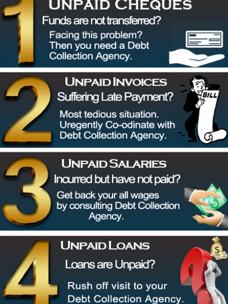 Debt Collection Agency Infographic