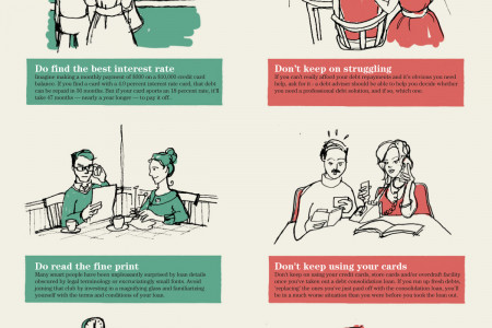 Debt Consolidation Dos and Don'ts Infographic