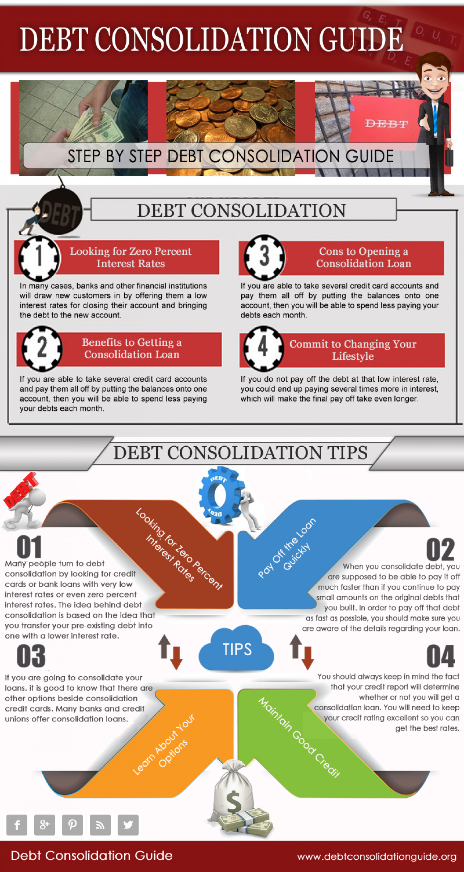 Debt Consolidation Guide Infographic