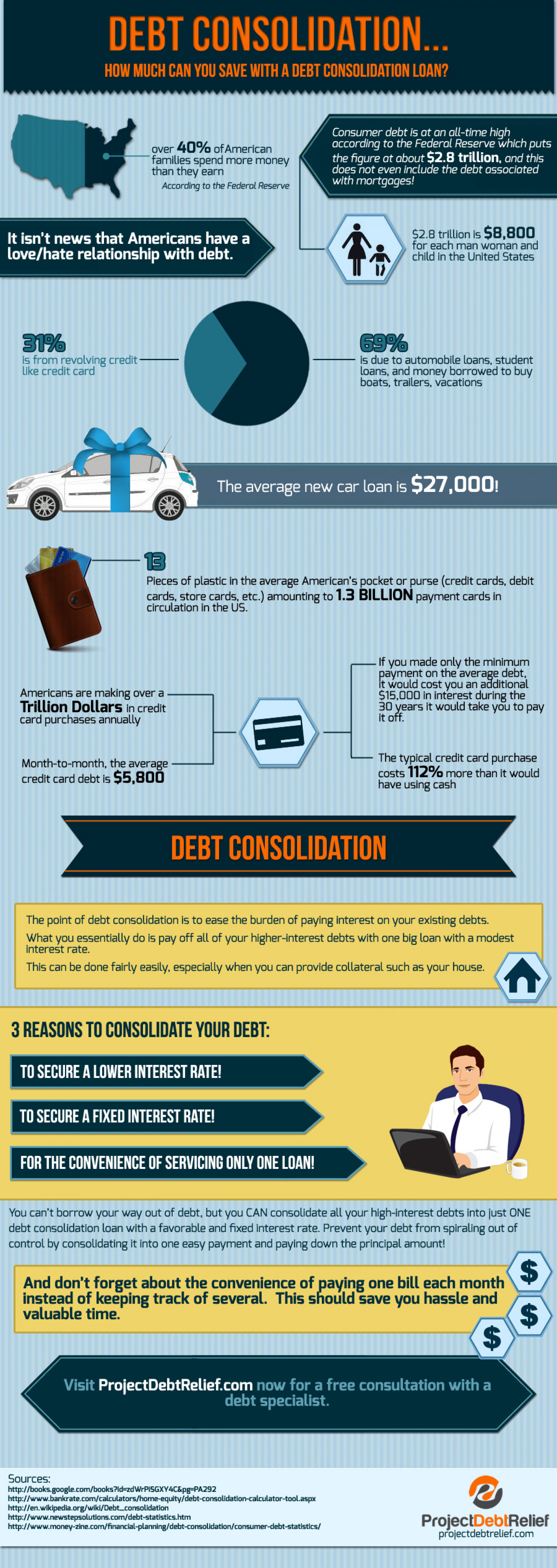 Debt Consolidation...How Much Can You Save With a Debt Consolidation Loan?  Infographic