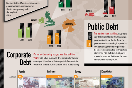 Debt VS GDP Infographic