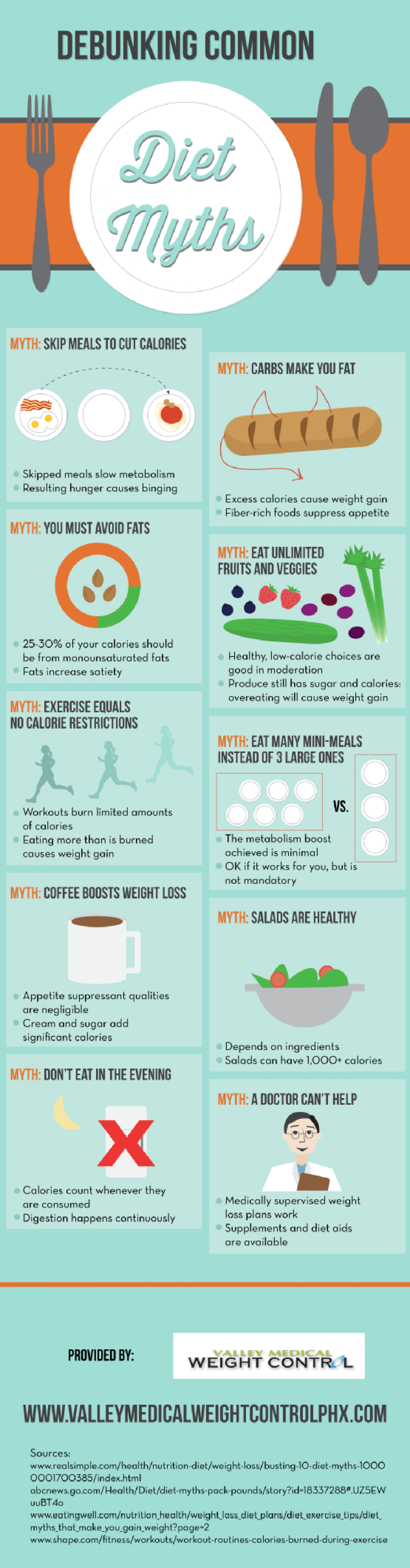 Debunking Common Diet Myths Infographic