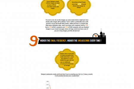 Debunking the Top 15 Email Marketing Myths! Infographic
