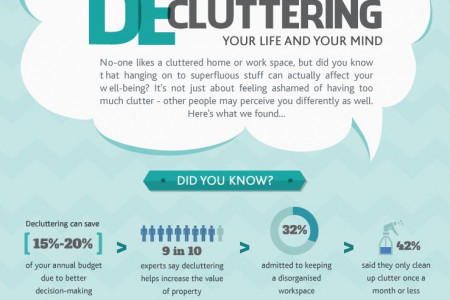 Decluttering Your Life and Mind Infographic