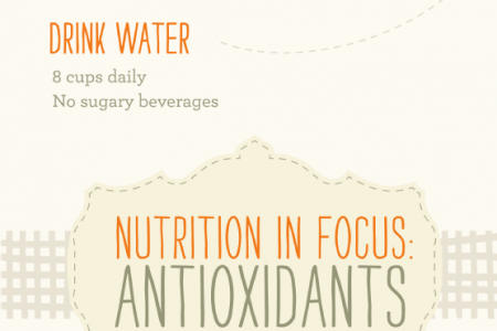 Decoding Smart Nutrition Infographic
