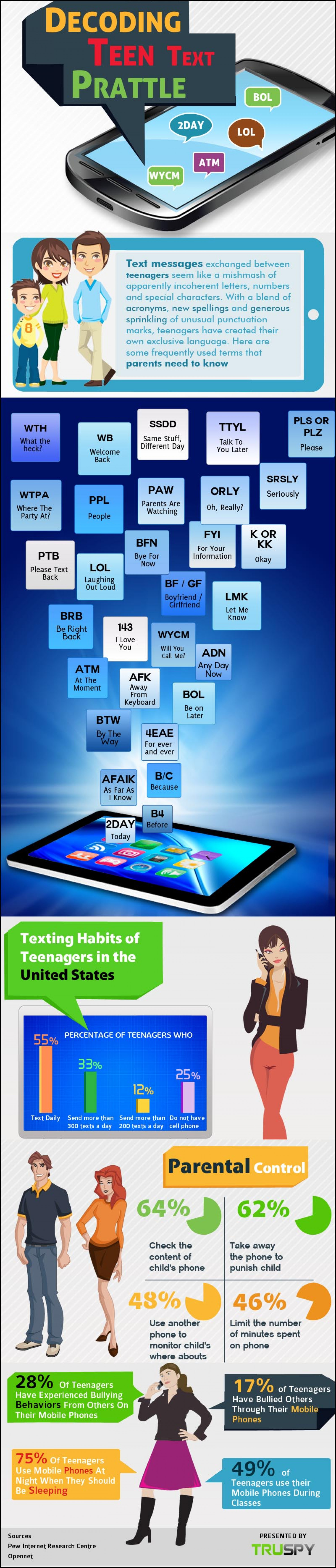 Decoding Teen Text Prattle Infographic