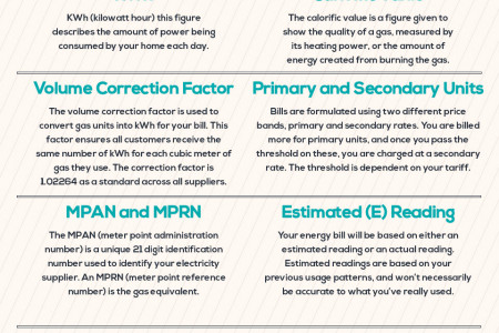 Decoding Your Energy Bill Infographic