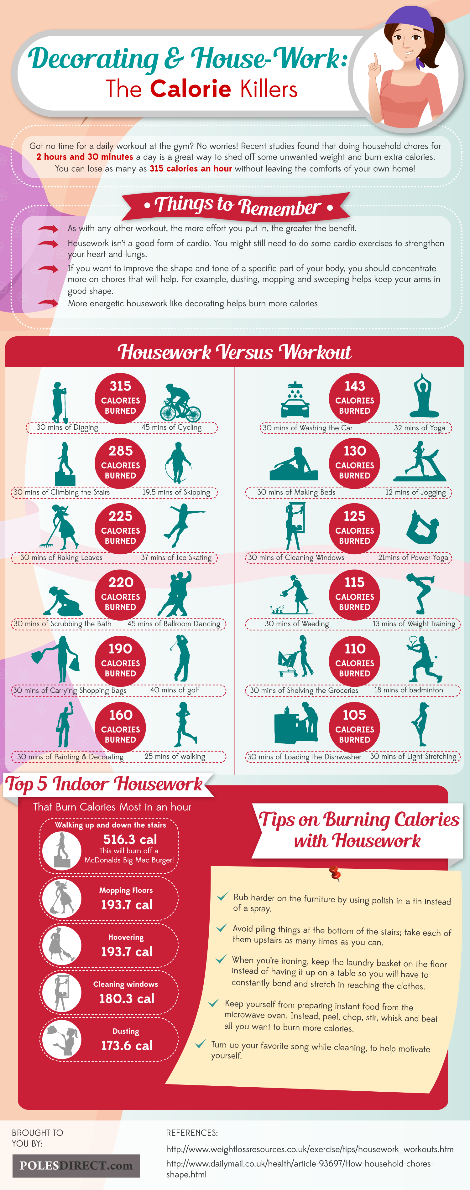 Decorating & House-Work: The Calorie Killers Infographic