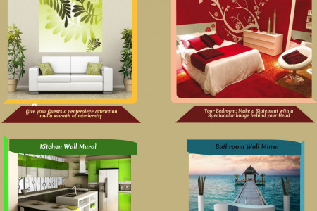 Decorating Ideas for Your Home Infographic