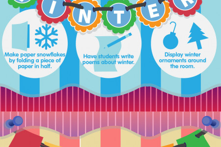 Decorating your Classroom thru the Seasons Infographic