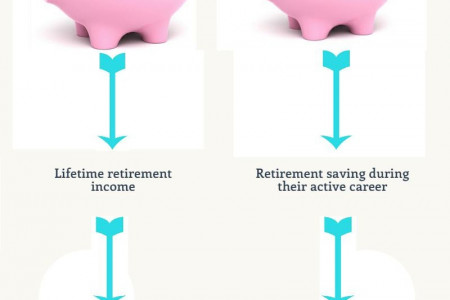 Defined Benefit vs Defined Contribution Pension Scheme Infographic