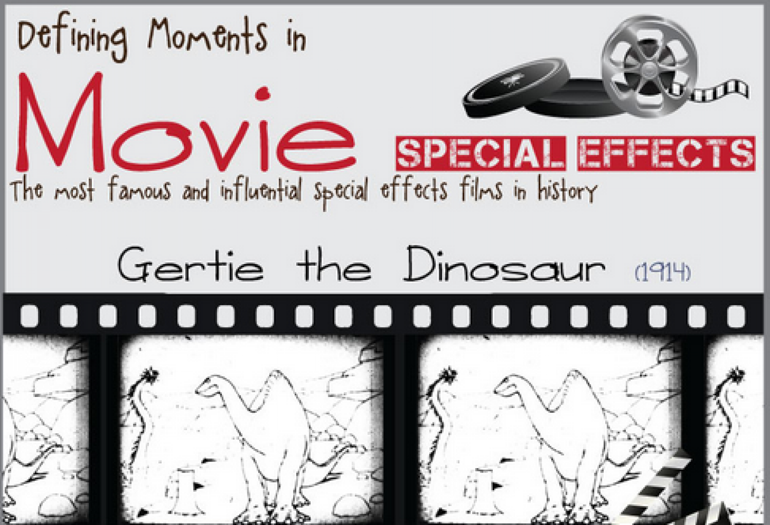 Defining Moments in Movie Special Effects Infographic