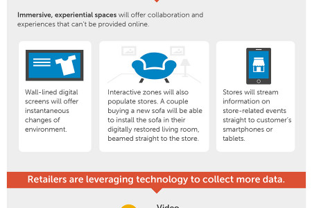 Dell - Big Data + Brick and Mortar Stores = Consumer Intimacy  Infographic