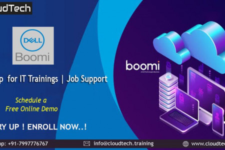 Dell Boomi Training - CloudTech Infographic