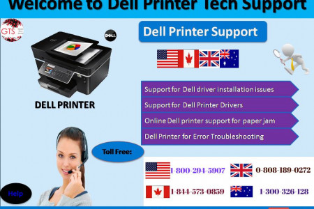 Dell Printer Support | Call us:1-800-294-5907 Infographic