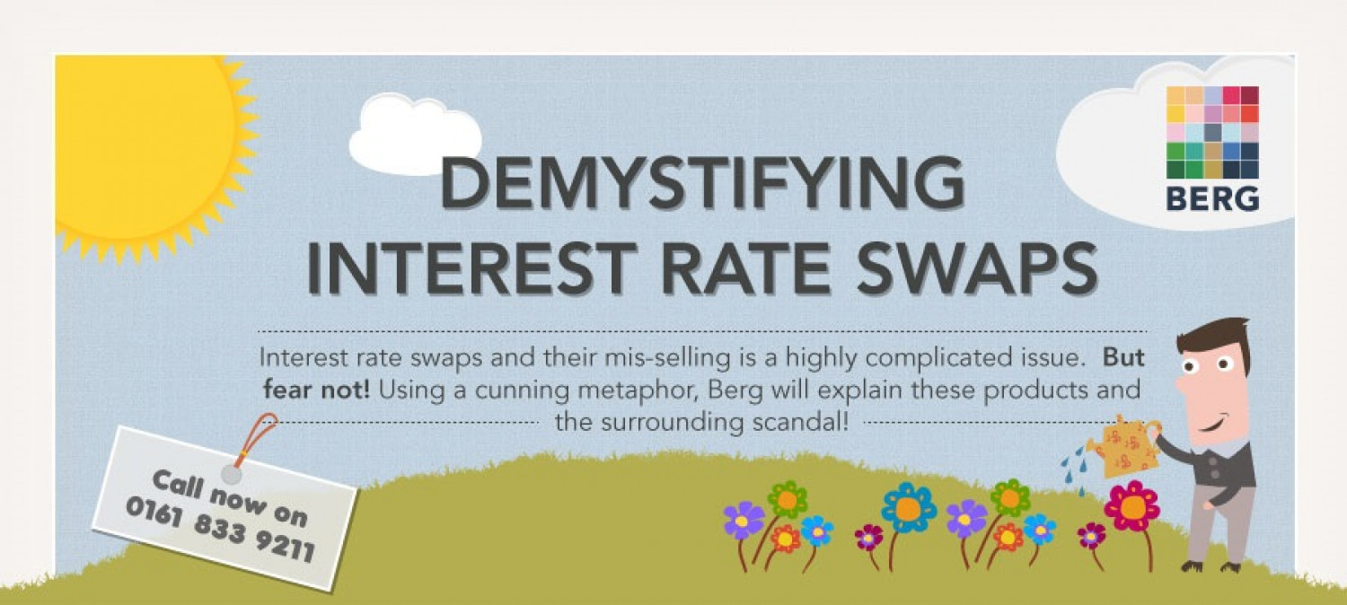 Demystifying Interest Rate Swaps Infographic