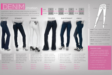 Denim Nation Infographic